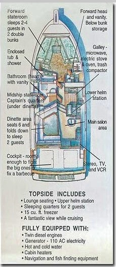Boat CrossSection (2)